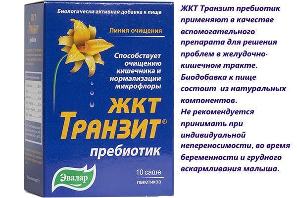 Пребиотик ЖКТ Транзит