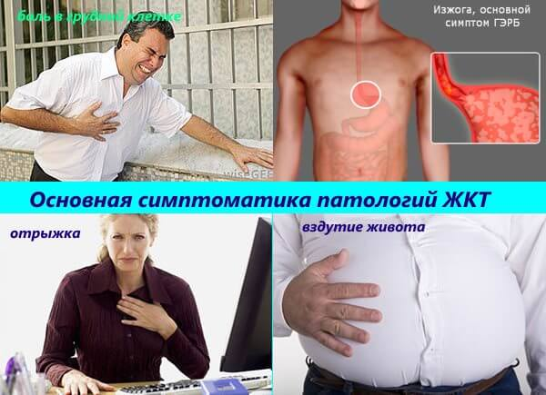 Основная симптоматика болезней ЖКТ