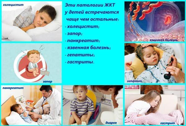 Патологии ЖКТ у детей