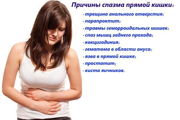 Причины спазма прямой кишки
