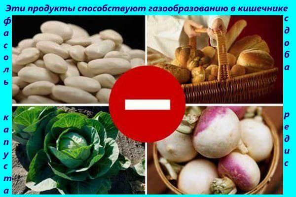 Отказавшись от потребления определенных продуктов, можно избежать метеоризма, запоров и диареи