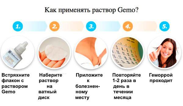 Правила применения лекарства Gemo