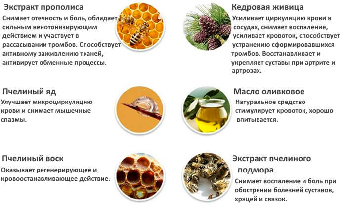 Компоненты крема